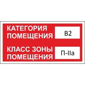Расчет (определение) категорий по пожарной (взрывопожарной) опасности в Екатеринбурге и Нижнем Тагиле